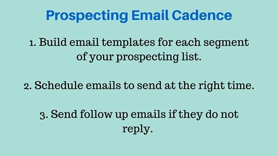 email_cadences_prospecting.jpg